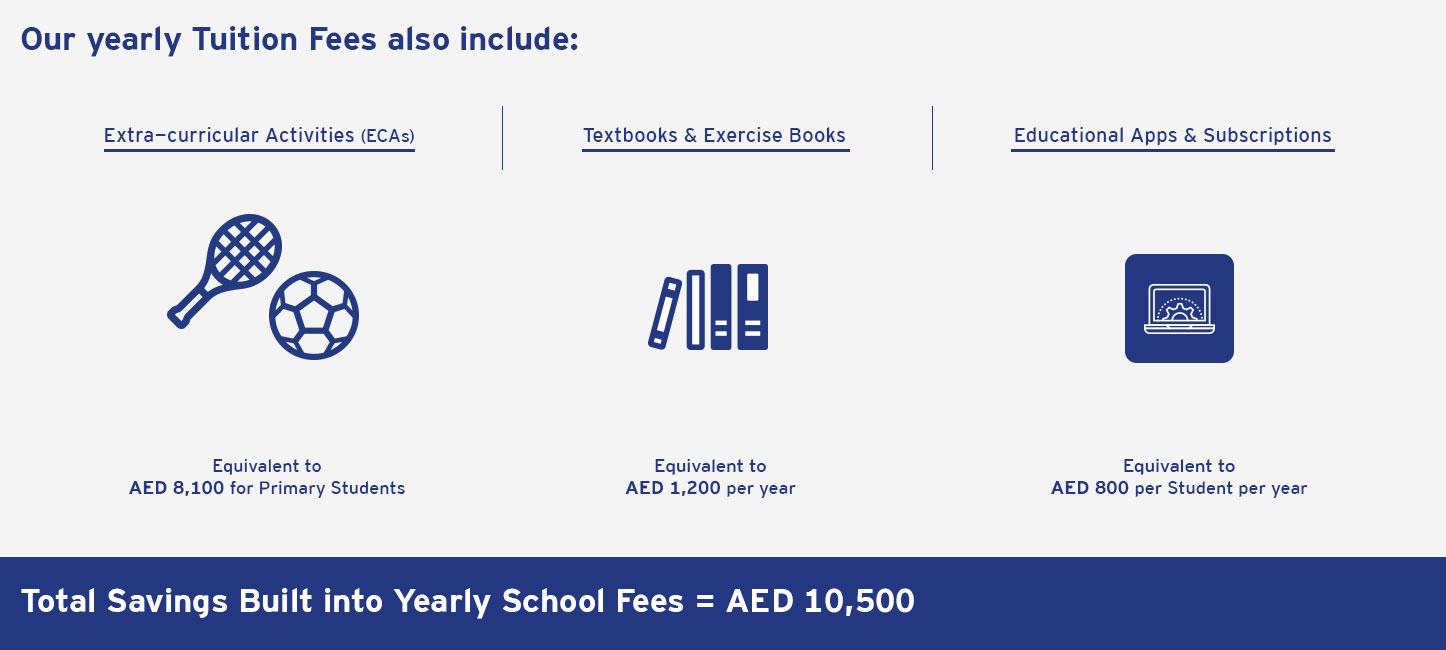 Fees Inclusions